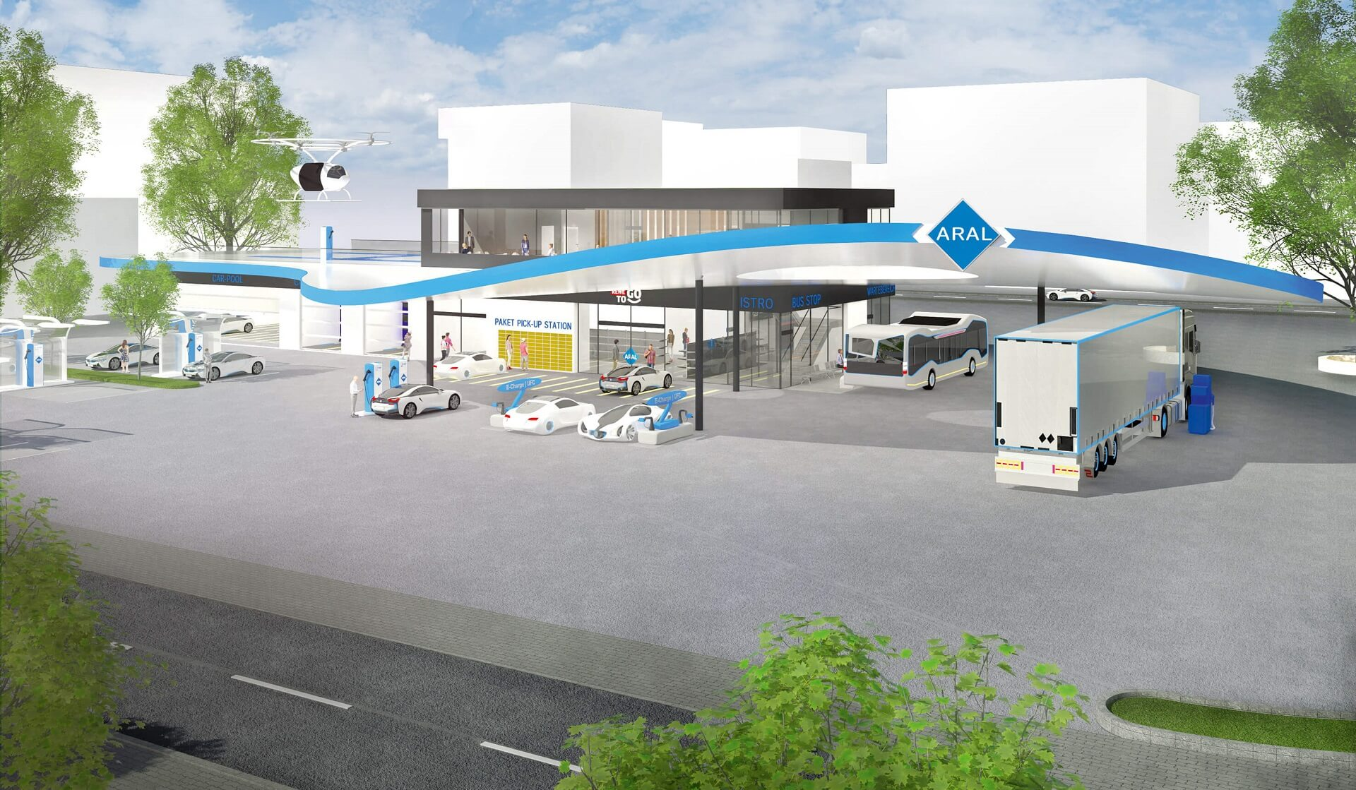 How does a gas station in the future look alike?